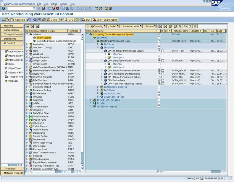 SAP Netweaver Business Warehouse (SAP BW) - Cipher Business ...