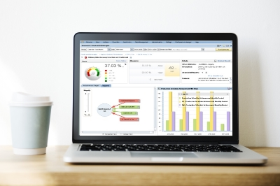 SAP Supply Chain Performance Management SCPM